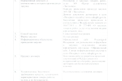 Документация о закупке стр.1