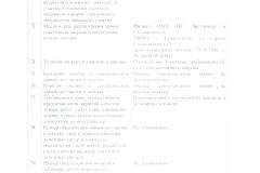 Документация о закупке стр.7