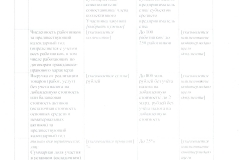 Документация о закупке стр.9