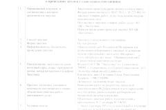 Извещение стр.1