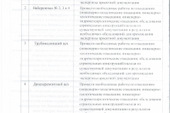 проект договора стр 21