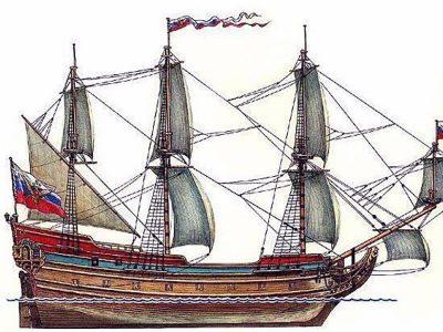 День кораблестроителя (судостроителя) будет отмечаться 29 июня